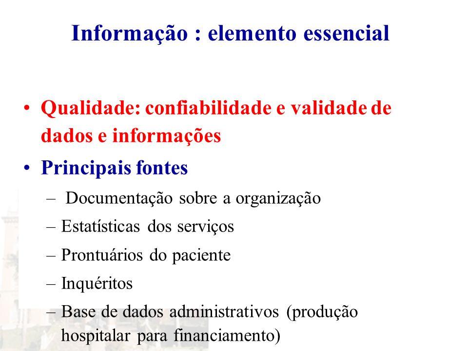 Informação : elemento essencial Qualidade: confiabilidade e validade de dados e informações Principais fontes – Documentação sobre a organização –Esta
