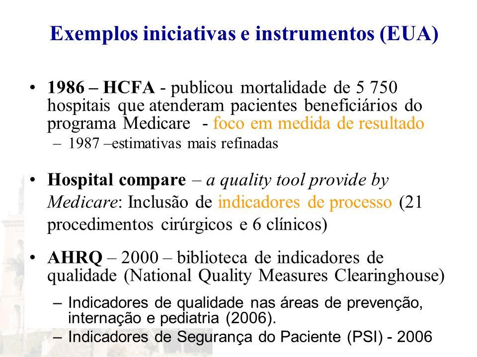 Exemplos iniciativas e instrumentos (EUA) 1986 – HCFA - publicou mortalidade de 5 750 hospitais que atenderam pacientes beneficiários do programa Medi