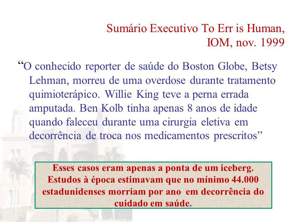 Sumário Executivo To Err is Human, IOM, nov. 1999 O conhecido reporter de saúde do Boston Globe, Betsy Lehman, morreu de uma overdose durante tratamen