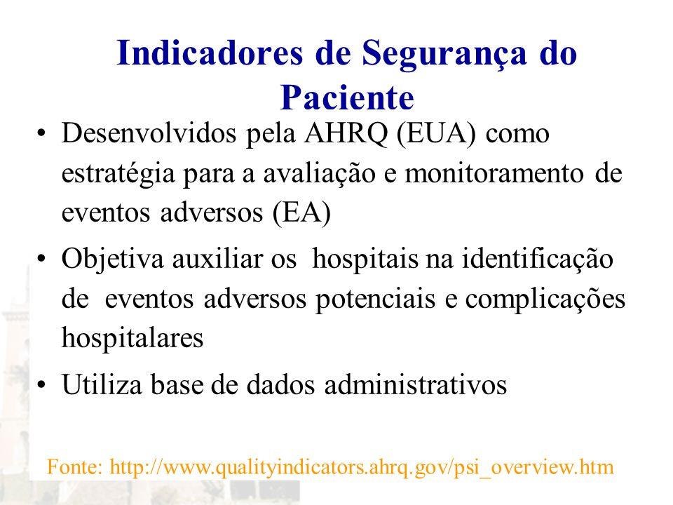 Indicadores de Segurança do Paciente Desenvolvidos pela AHRQ (EUA) como estratégia para a avaliação e monitoramento de eventos adversos (EA) Objetiva