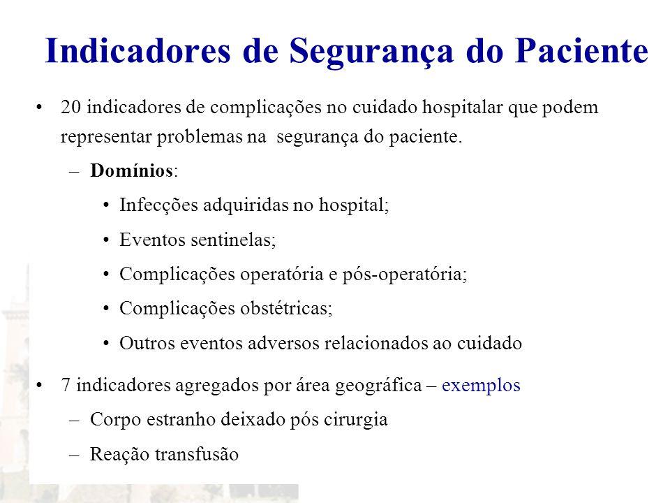 Indicadores de Segurança do Paciente 20 indicadores de complicações no cuidado hospitalar que podem representar problemas na segurança do paciente. –D