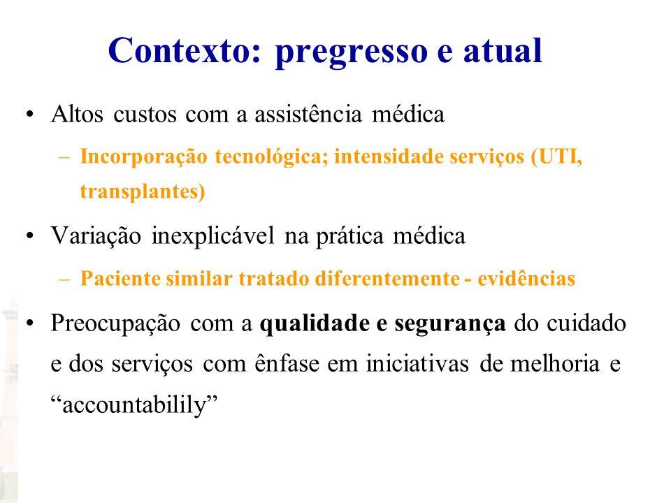 Contexto: pregresso e atual Altos custos com a assistência médica –Incorporação tecnológica; intensidade serviços (UTI, transplantes) Variação inexpli