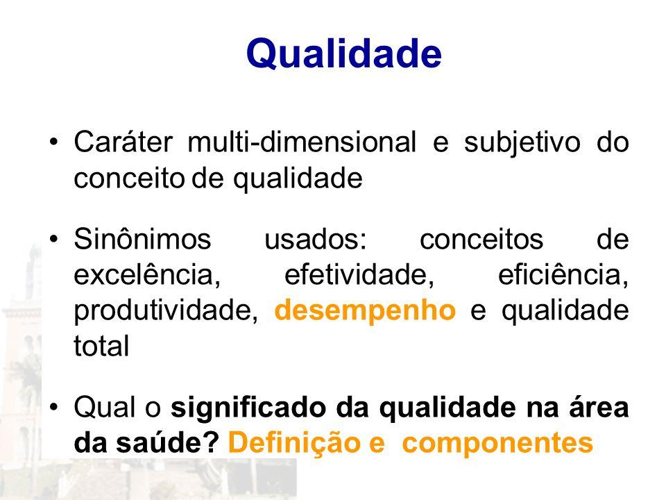 Qualidade Caráter multi-dimensional e subjetivo do conceito de qualidade Sinônimos usados: conceitos de excelência, efetividade, eficiência, produtivi