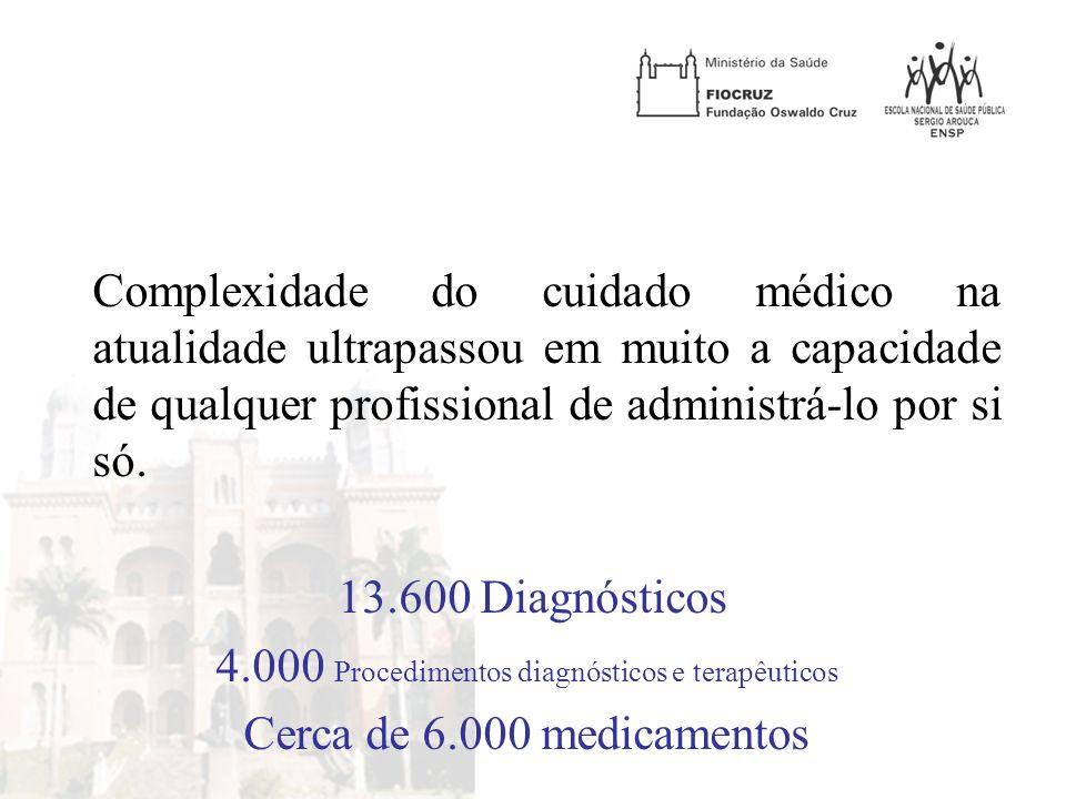 Complexidade do cuidado médico na atualidade ultrapassou em muito a capacidade de qualquer profissional de administrá-lo por si só. 13.600 Diagnóstico