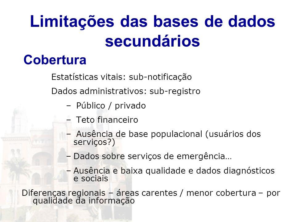 Limitações das bases de dados secundários Cobertura Estatísticas vitais: sub-notificação Dados administrativos: sub-registro – Público / privado – Tet