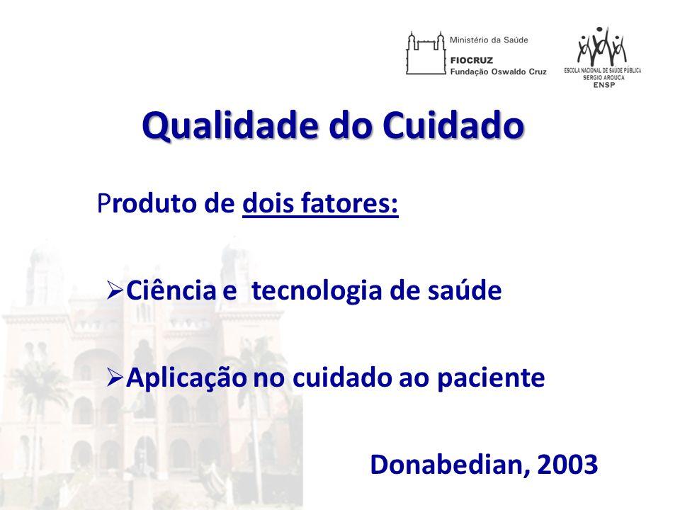 Qualidade do Cuidado Produto de dois fatores: Ciência e tecnologia de saúde Aplicação no cuidado ao paciente Donabedian, 2003