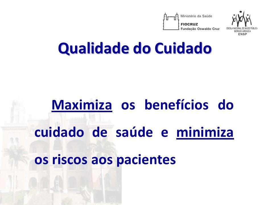 Qualidade do Cuidado Maximiza os benefícios do cuidado de saúde e minimiza os riscos aos pacientes