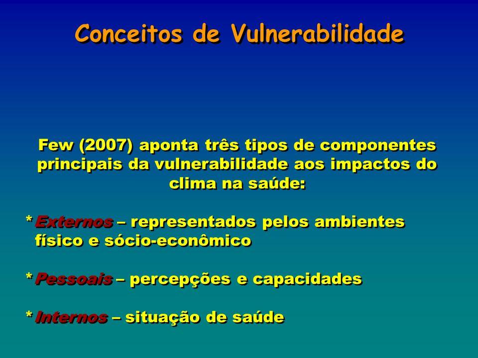 Conceitos de Vulnerabilidade Few (2007) aponta três tipos de componentes principais da vulnerabilidade aos impactos do clima na saúde: *Externos – rep