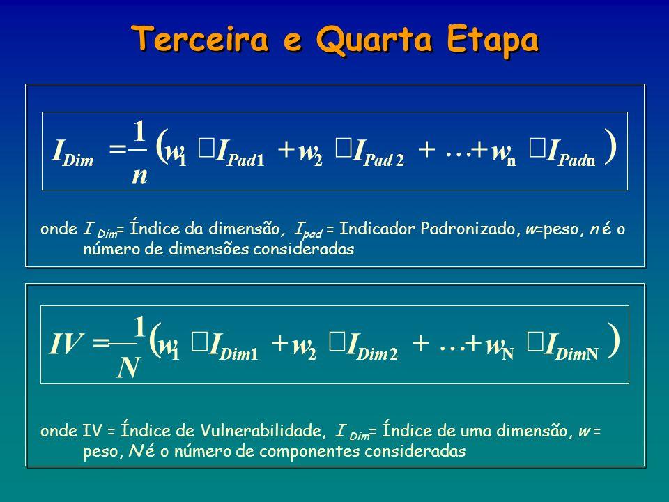 Terceira e Quarta Etapa nn2211 1 Pad Dim IwIwIw n I onde I Dim = Índice da dimensão, I pad = Indicador Padronizado, w=peso, n é o número de dimensões