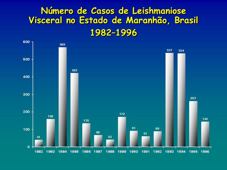 Número de Casos de Leishmaniose Visceral no Estado de Maranhão, Brasil 1982–1996 Número de Casos de Leishmaniose Visceral no Estado de Maranhão, Brasi