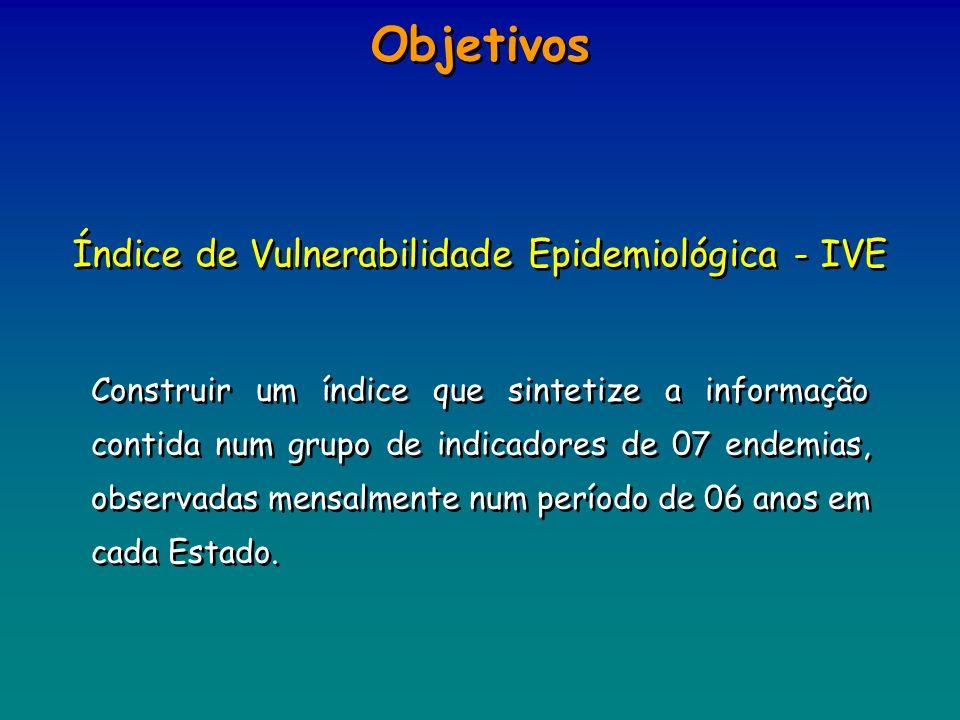 Objetivos Construir um índice que sintetize a informação contida num grupo de indicadores de 07 endemias, observadas mensalmente num período de 06 ano