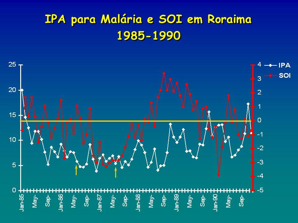 Populações atualmente expostas a agravos à saúde (doenças infecciosas) com determinação climática (parcial).