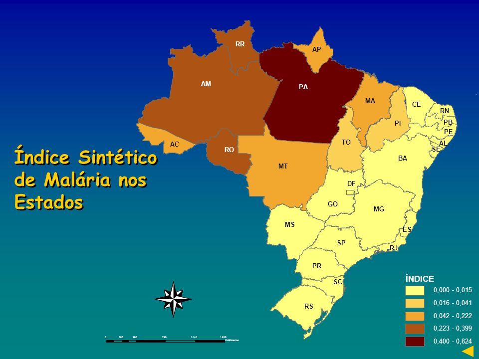 ÍNDICE 0,000 - 0,015 0,016 - 0,041 0,042 - 0,222 0,223 - 0,399 0,400 - 0,824 03807601.1401.520190 Quilômetros Índice Sintético de Malária nos Estados