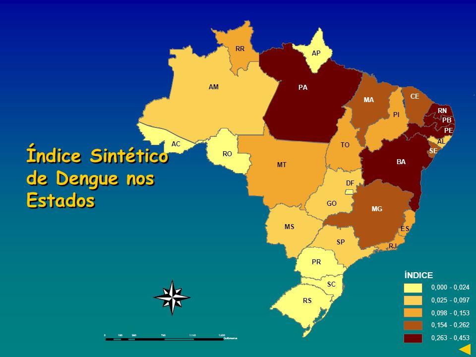 ÍNDICE 0,000 - 0,024 0,025 - 0,097 0,098 - 0,153 0,154 - 0,262 0,263 - 0,453 03807601.1401.520190 Quilômetros Índice Sintético de Dengue nos Estados