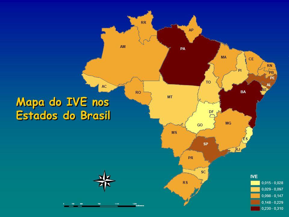IVE 0,015 - 0,028 0,029 - 0,097 0,098 - 0,147 0,148 - 0,229 0,230 - 0,310 03807601.1401.520190 Quilômetros Mapa do IVE nos Estados do Brasil