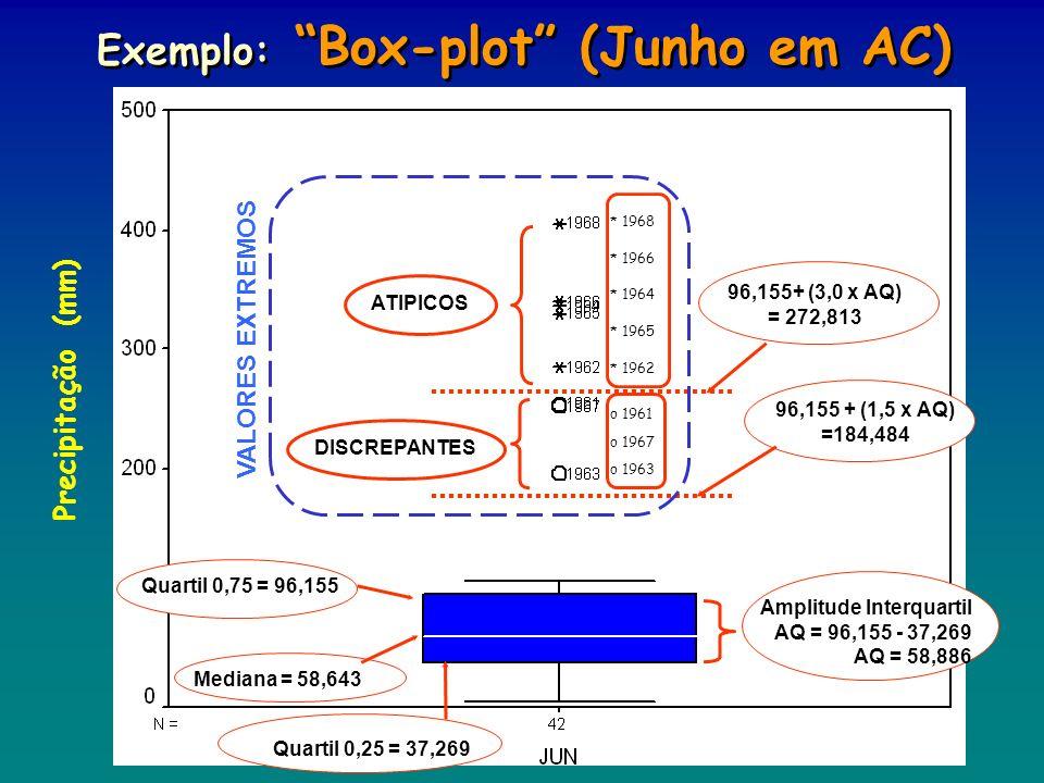 Quartil 0,25 = 37,269 Mediana = 58,643 Quartil 0,75 = 96,155 Amplitude Interquartil AQ = 96,155 - 37,269 AQ = 58,886 96,155 + (1,5 x AQ) =184,484 96,1