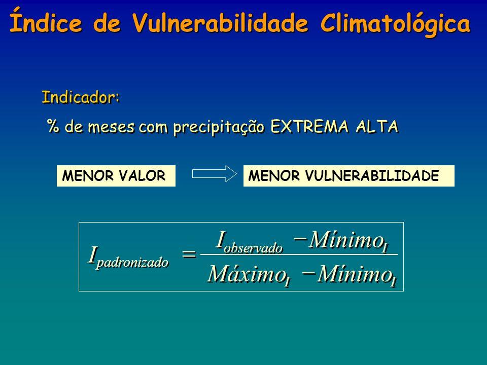 Indicador: % de meses com precipitação EXTREMA ALTA Indicador: % de meses com precipitação EXTREMA ALTA MENOR VALORMENOR VULNERABILIDADE Índice de Vul