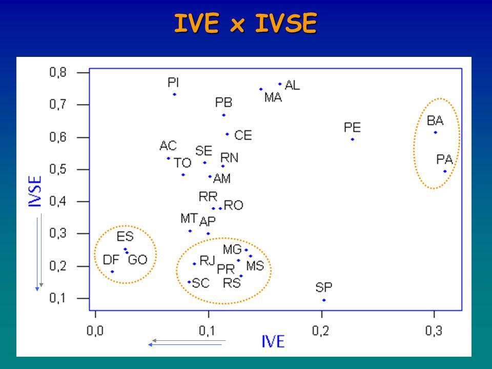 IVE x IVSE
