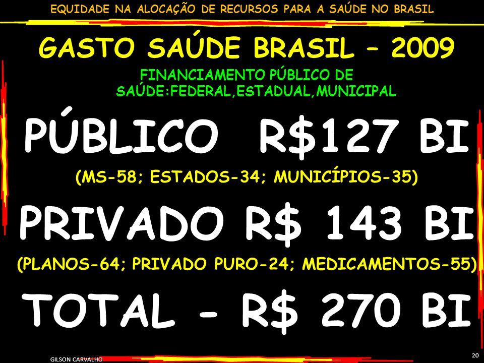EQUIDADE NA ALOCAÇÃO DE RECURSOS PARA A SAÚDE NO BRASIL GILSON CARVALHO 20 GASTO SAÚDE BRASIL – 2009 FINANCIAMENTO PÚBLICO DE SAÚDE:FEDERAL,ESTADUAL,M