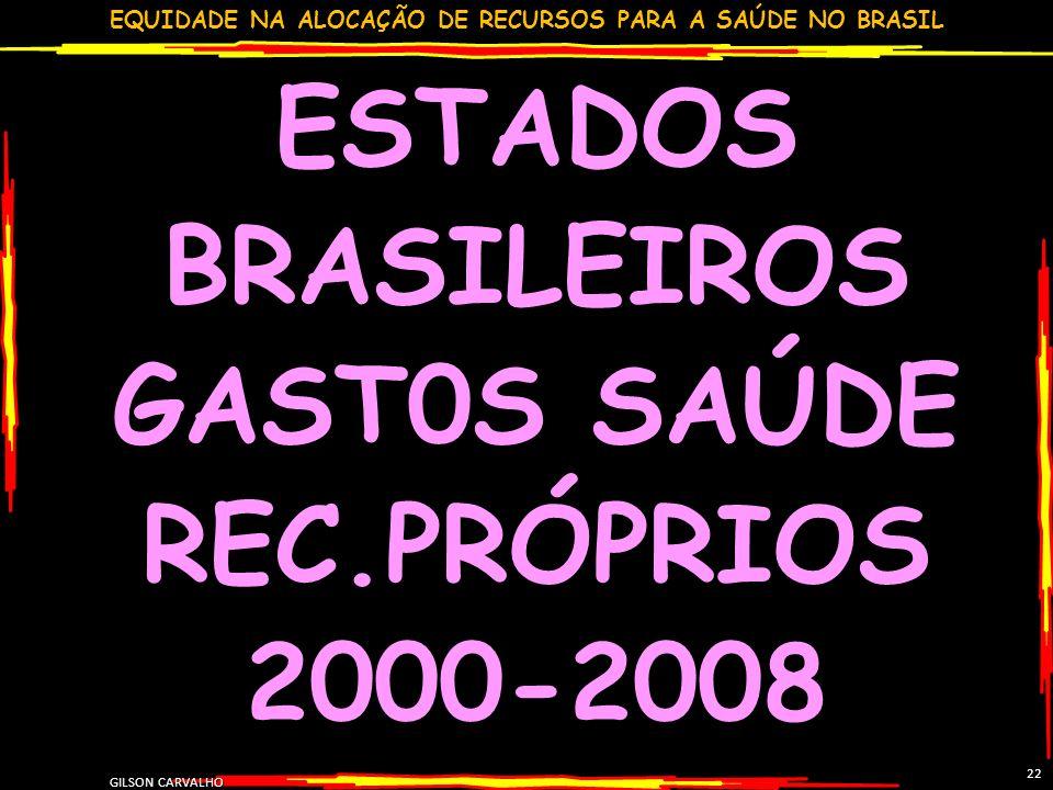 EQUIDADE NA ALOCAÇÃO DE RECURSOS PARA A SAÚDE NO BRASIL GILSON CARVALHO 22 ESTADOS BRASILEIROS GAST0S SAÚDE REC.PRÓPRIOS 2000-2008