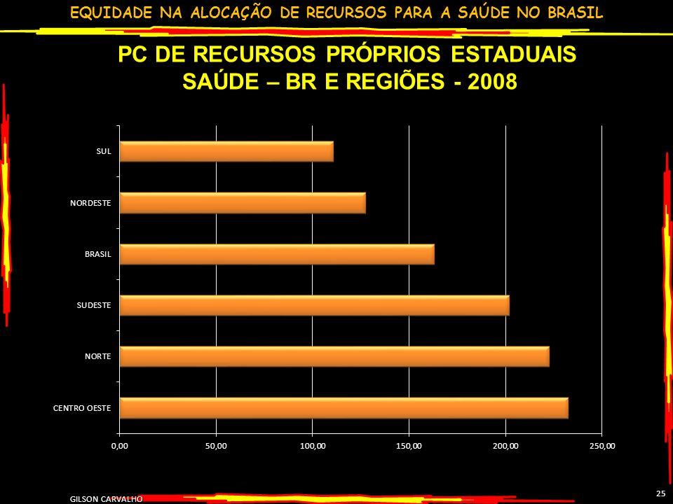 EQUIDADE NA ALOCAÇÃO DE RECURSOS PARA A SAÚDE NO BRASIL GILSON CARVALHO 25 PC DE RECURSOS PRÓPRIOS ESTADUAIS SAÚDE – BR E REGIÕES - 2008