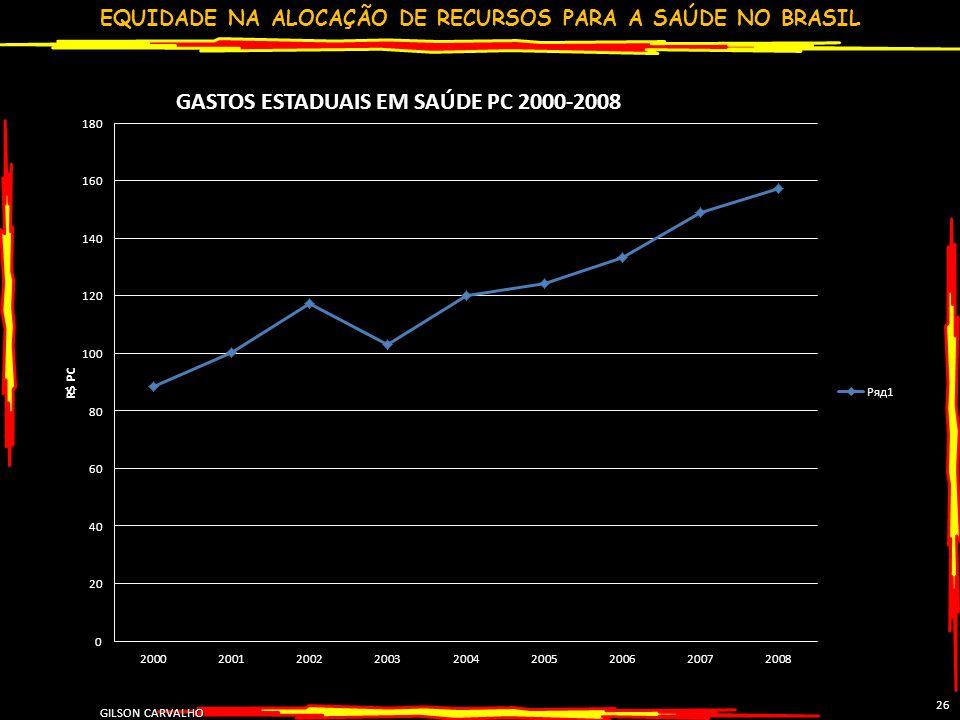 EQUIDADE NA ALOCAÇÃO DE RECURSOS PARA A SAÚDE NO BRASIL GILSON CARVALHO 26