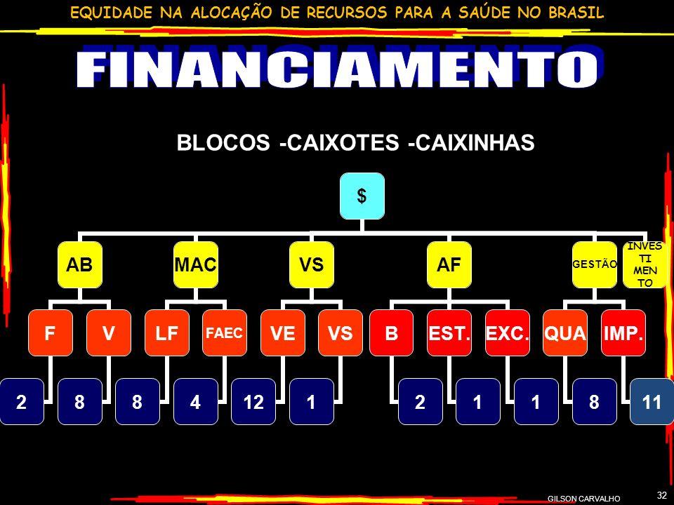 EQUIDADE NA ALOCAÇÃO DE RECURSOS PARA A SAÚDE NO BRASIL GILSON CARVALHO 32 BLOCOS -CAIXOTES -CAIXINHAS