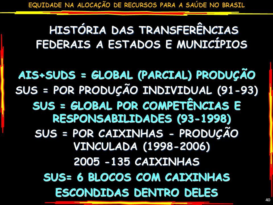 EQUIDADE NA ALOCAÇÃO DE RECURSOS PARA A SAÚDE NO BRASIL 40 HISTÓRIA DAS TRANSFERÊNCIAS FEDERAIS A ESTADOS E MUNICÍPIOS HISTÓRIA DAS TRANSFERÊNCIAS FED