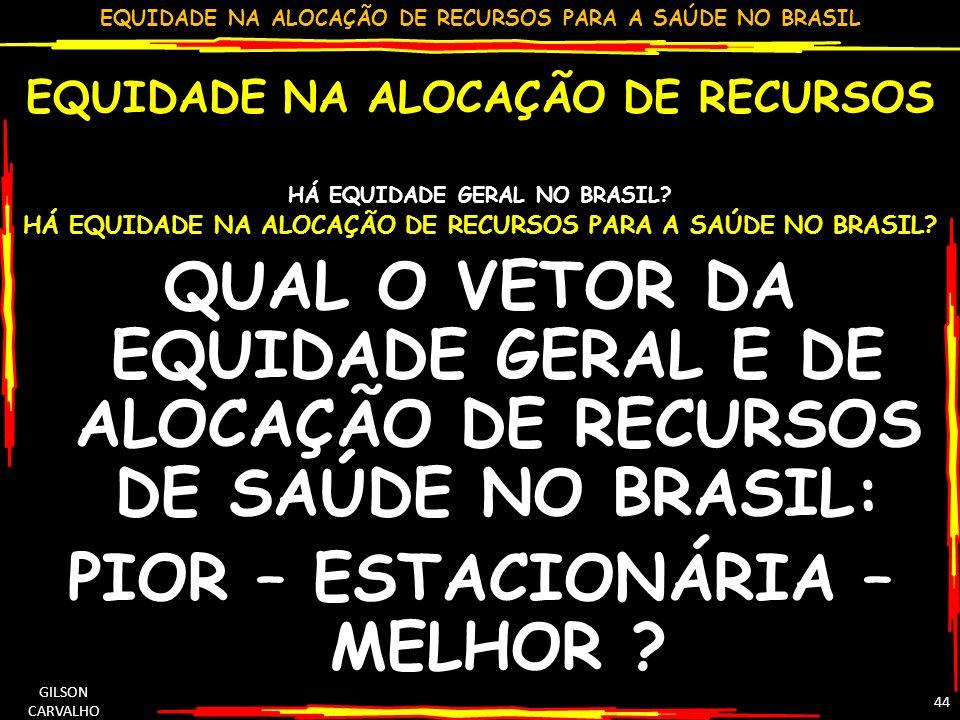 EQUIDADE NA ALOCAÇÃO DE RECURSOS PARA A SAÚDE NO BRASIL GILSON CARVALHO 44 EQUIDADE NA ALOCAÇÃO DE RECURSOS HÁ EQUIDADE GERAL NO BRASIL? HÁ EQUIDADE N