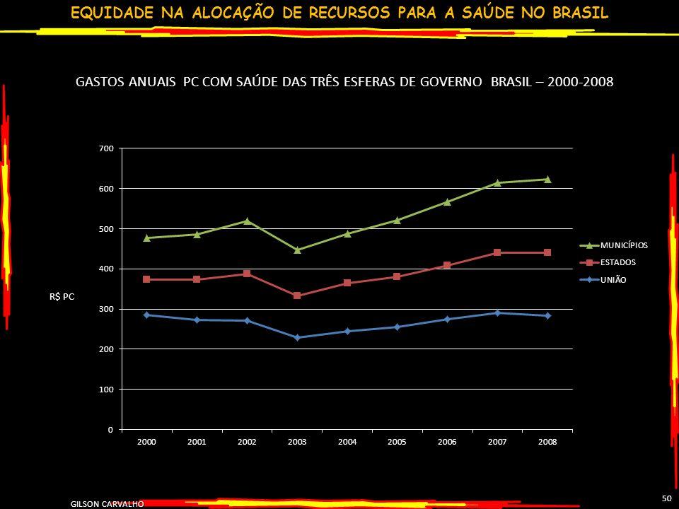 EQUIDADE NA ALOCAÇÃO DE RECURSOS PARA A SAÚDE NO BRASIL GILSON CARVALHO 50