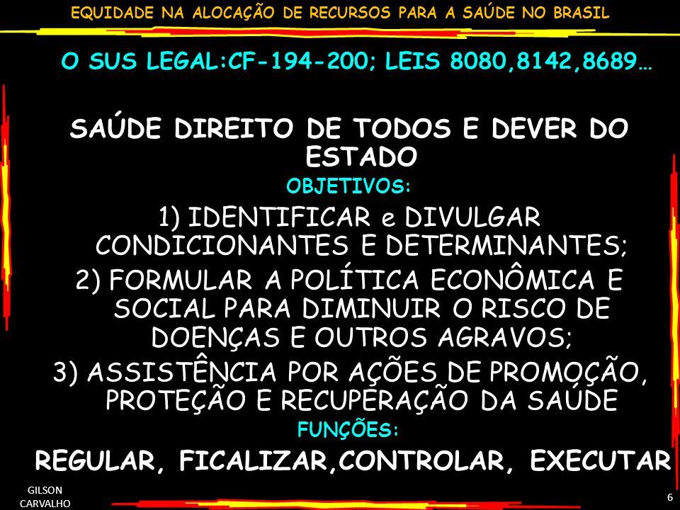 EQUIDADE NA ALOCAÇÃO DE RECURSOS PARA A SAÚDE NO BRASIL GILSON CARVALHO 7 O SUS LEGAL:CF-194-200; LEIS 8080,8142,8689… DIRETRIZES E PRINCÍPIOS: ASSISTENCIAIS UNIVERSALIDADE – IGUALDADE (EQUIDADE) – INTEGRALIDADE – INTERSETORIALIDADE – RESOLUTIVIDADE – ACESSO A INFORMAÇÃO – AUTONOMIA DAS PESSOAS – BASE EPIDEMIOLÓGICA GERENCIAIS REGIONALIZAÇÃO – HIERARQUIZAÇÃO – DESCENTRALIZAÇÃO – GESTOR ÚNICO – COMPLEMENTARIEDADE E SUPLEMENTARIEDADE DO PRIVADO – FINANCIAMENTO – PARTICIPAÇÃO DA COMUNIDADE