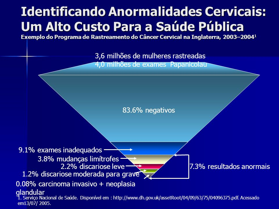 1. Serviço Nacional de Saúde. Disponível em : http://www.dh.gov.uk/assetRoot/04/09/63/75/04096375.pdf. Acessado em13/07/ 2005.. Identificando Anormali