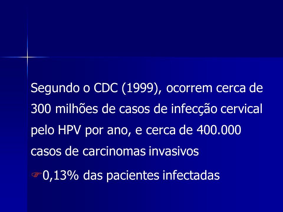 Segundo o CDC (1999), ocorrem cerca de 300 milhões de casos de infecção cervical pelo HPV por ano, e cerca de 400.000 casos de carcinomas invasivos 0,