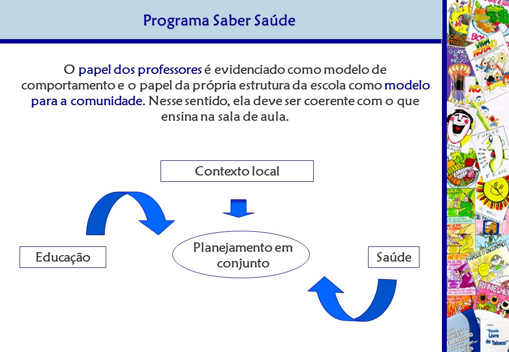 Programa Saber Saúde O papel dos professores é evidenciado como modelo de comportamento e o papel da própria estrutura da escola como modelo para a comunidade.