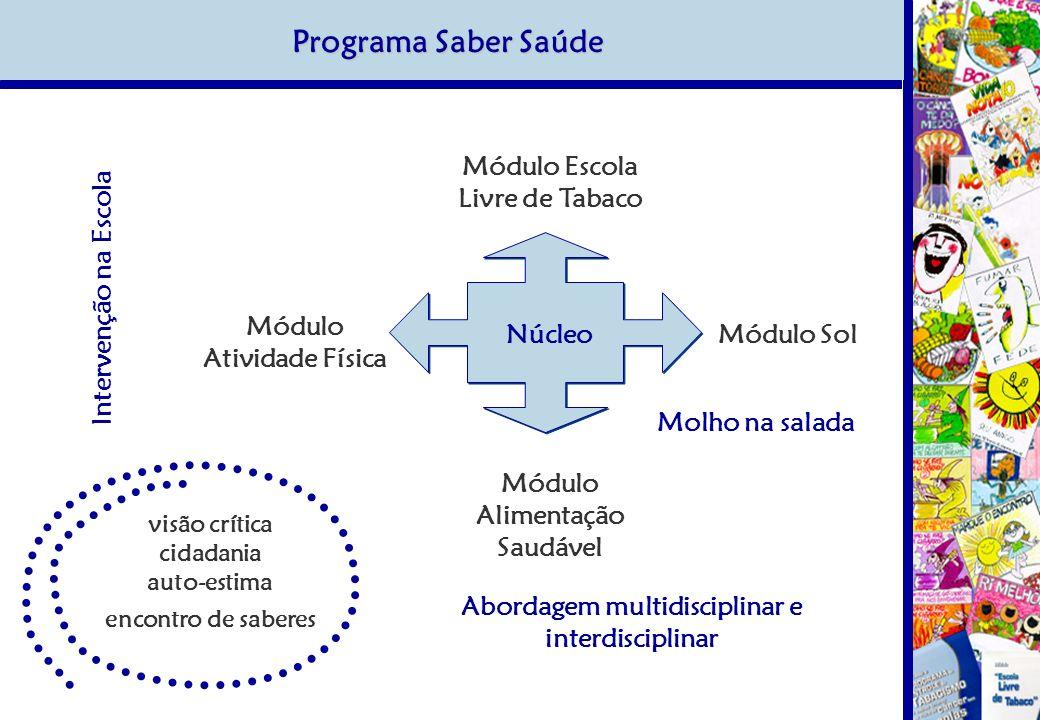 Programa Saber Saúde Núcleo Módulo Alimentação Saudável Módulo Sol Módulo Atividade Física Módulo Escola Livre de Tabaco Abordagem multidisciplinar e