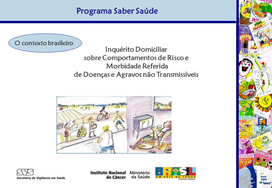 Programa Saber Saúde O contexto brasileiro Inquérito Domiciliar sobre Comportamentos de Risco e Morbidade Referida de Doenças e Agravos não Transmissí