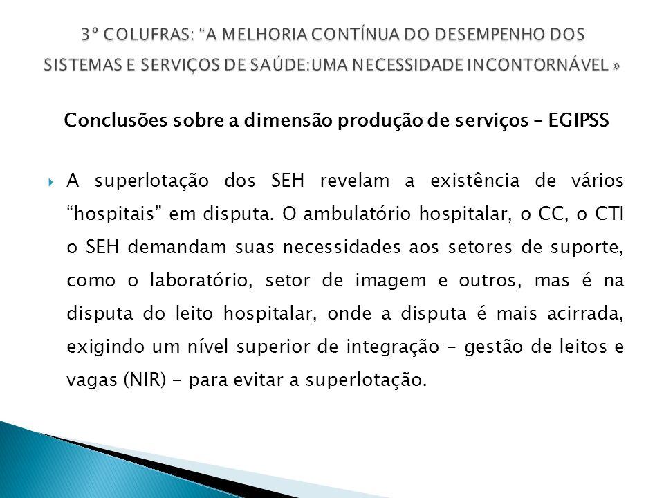 Conclusões sobre a dimensão produção de serviços – EGIPSS A superlotação dos SEH revelam a existência de vários hospitais em disputa.