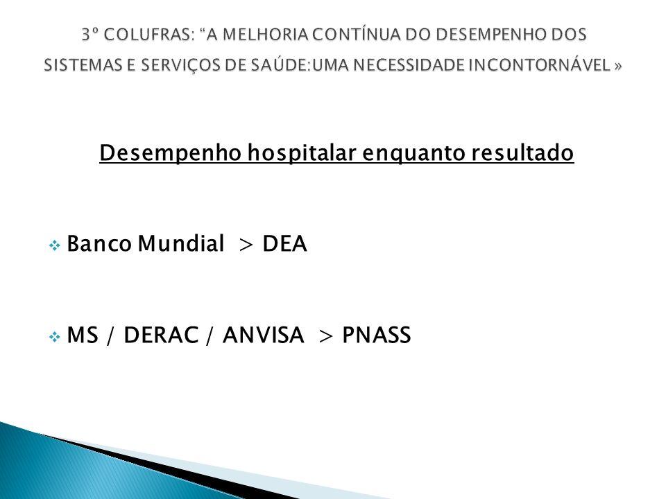 Desempenho hospitalar enquanto resultado Banco Mundial > DEA MS / DERAC / ANVISA > PNASS