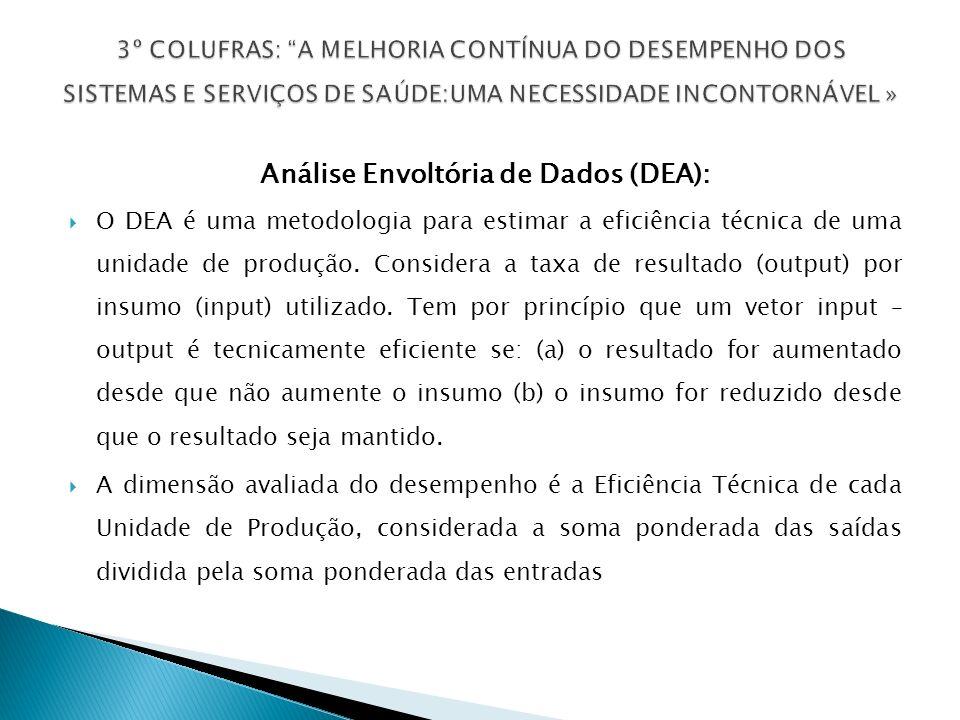 Análise Envoltória de Dados (DEA): O DEA é uma metodologia para estimar a eficiência técnica de uma unidade de produção.