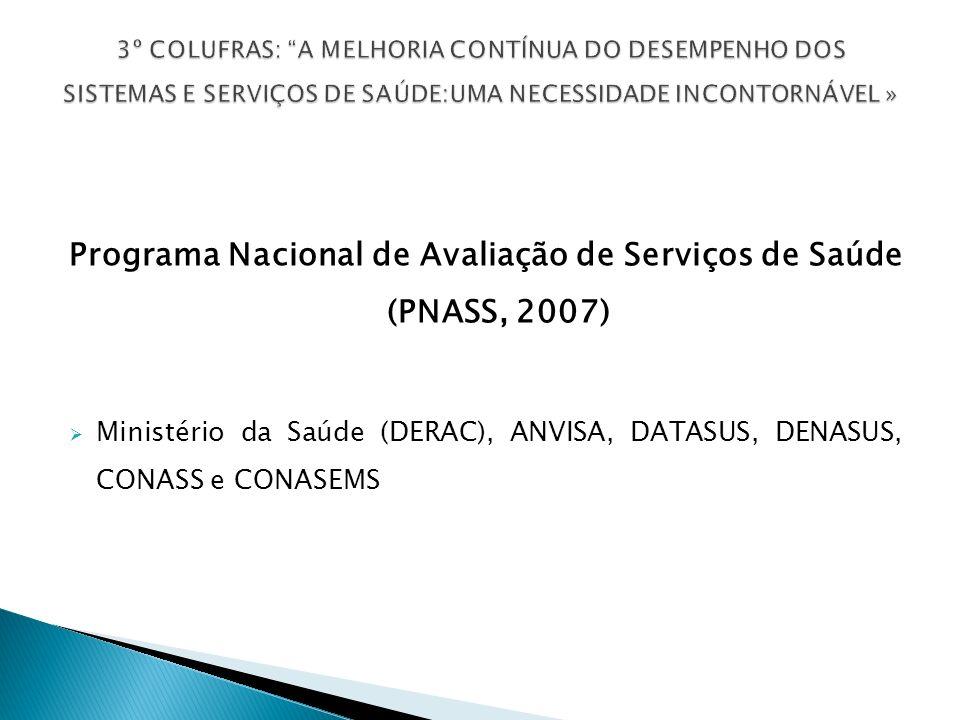 Programa Nacional de Avaliação de Serviços de Saúde (PNASS, 2007) Ministério da Saúde (DERAC), ANVISA, DATASUS, DENASUS, CONASS e CONASEMS