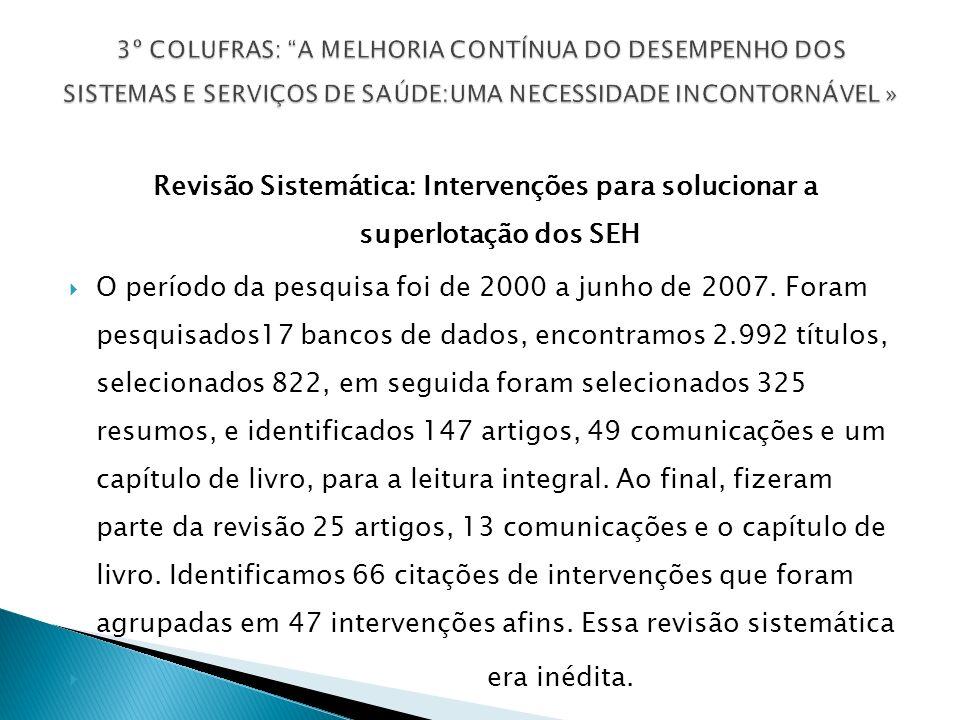 Revisão Sistemática: Intervenções para solucionar a superlotação dos SEH O período da pesquisa foi de 2000 a junho de 2007.
