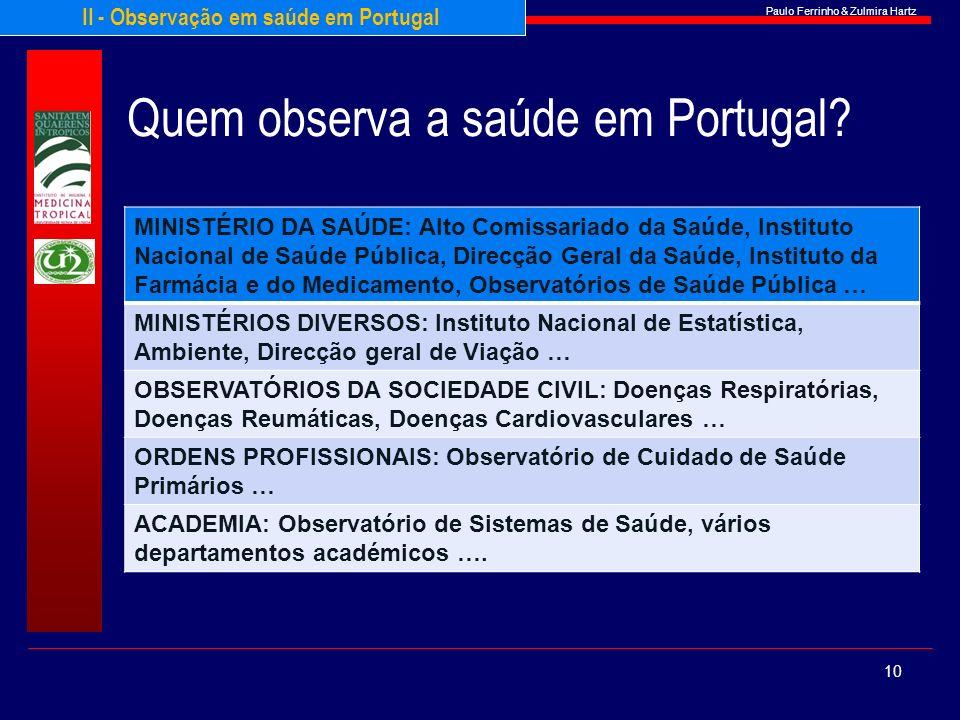 Paulo Ferrinho & Zulmira Hartz Quem observa a saúde em Portugal? MINISTÉRIO DA SAÚDE: Alto Comissariado da Saúde, Instituto Nacional de Saúde Pública,