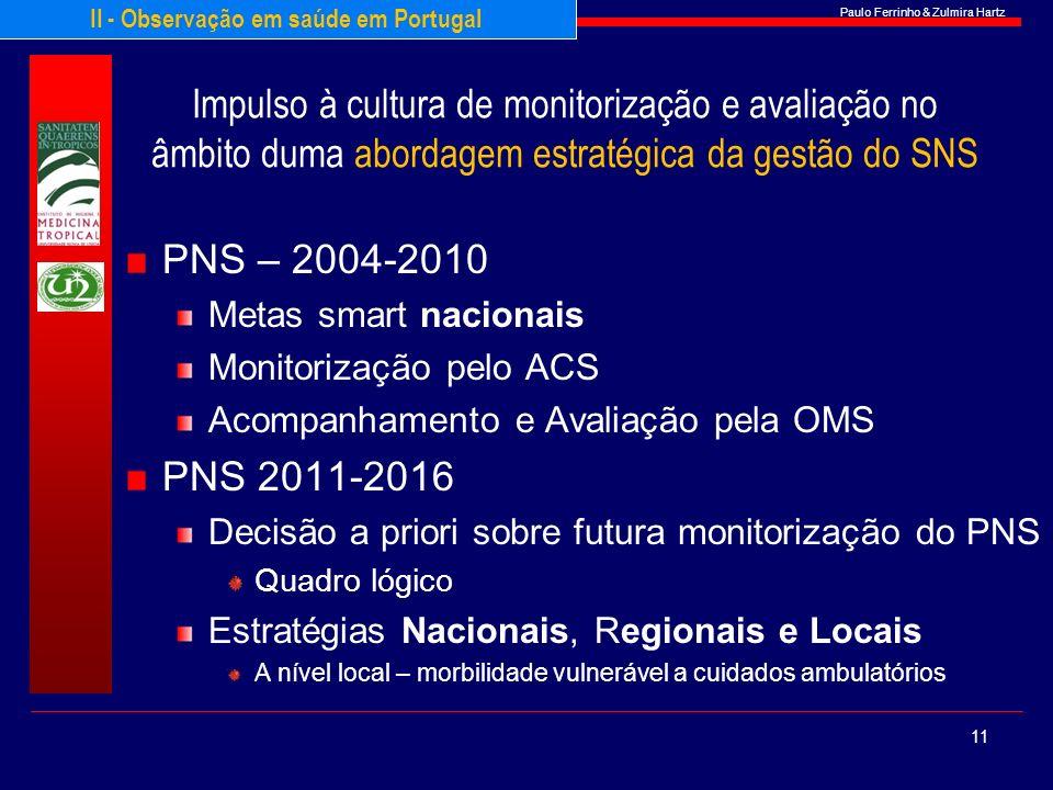 Paulo Ferrinho & Zulmira Hartz Impulso à cultura de monitorização e avaliação no âmbito duma abordagem estratégica da gestão do SNS PNS – 2004-2010 Me