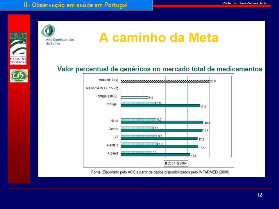 Paulo Ferrinho & Zulmira Hartz 12 II - Observação em saúde em Portugal
