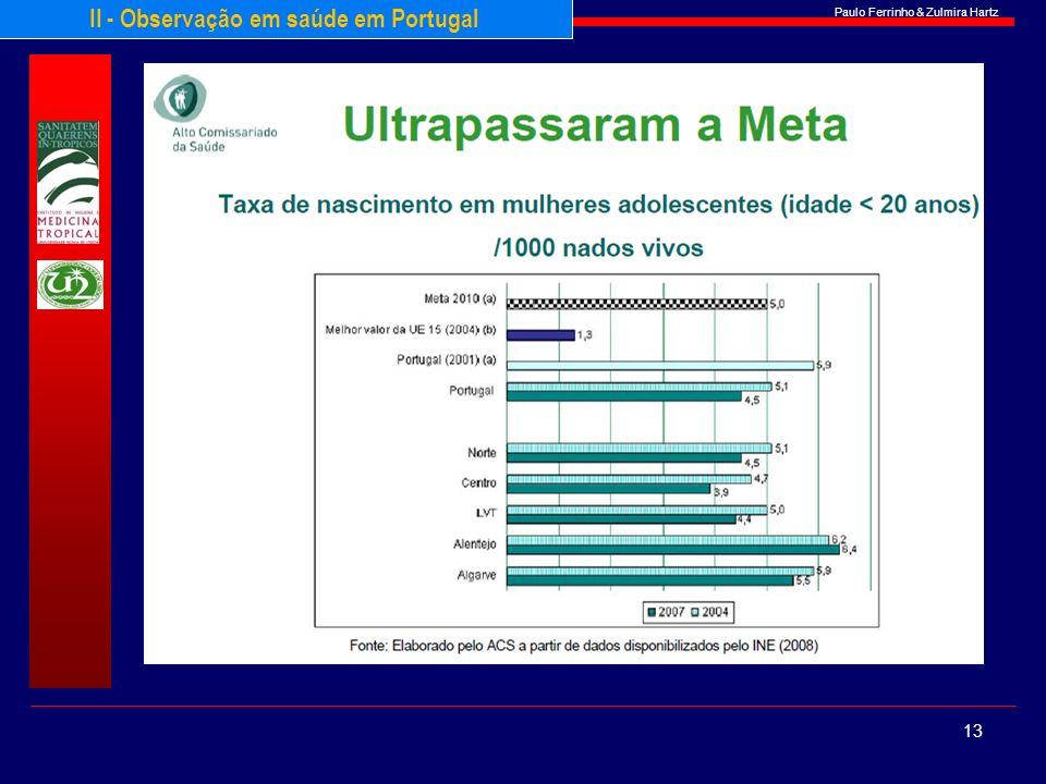 Paulo Ferrinho & Zulmira Hartz 13 II - Observação em saúde em Portugal