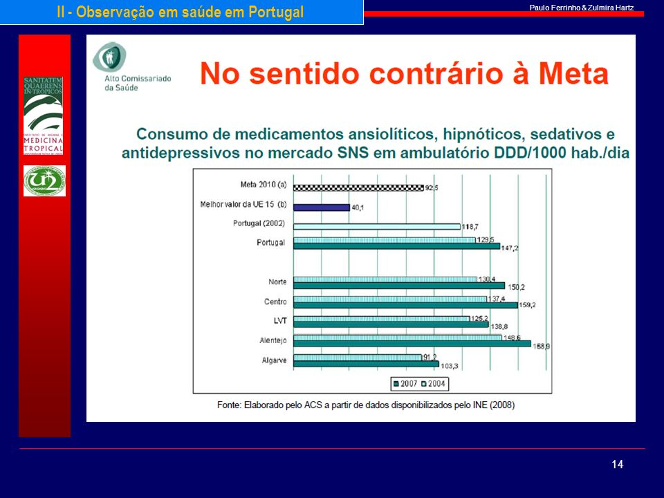 Paulo Ferrinho & Zulmira Hartz 14 II - Observação em saúde em Portugal