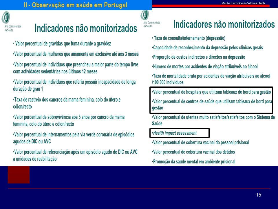 Paulo Ferrinho & Zulmira Hartz 15 II - Observação em saúde em Portugal