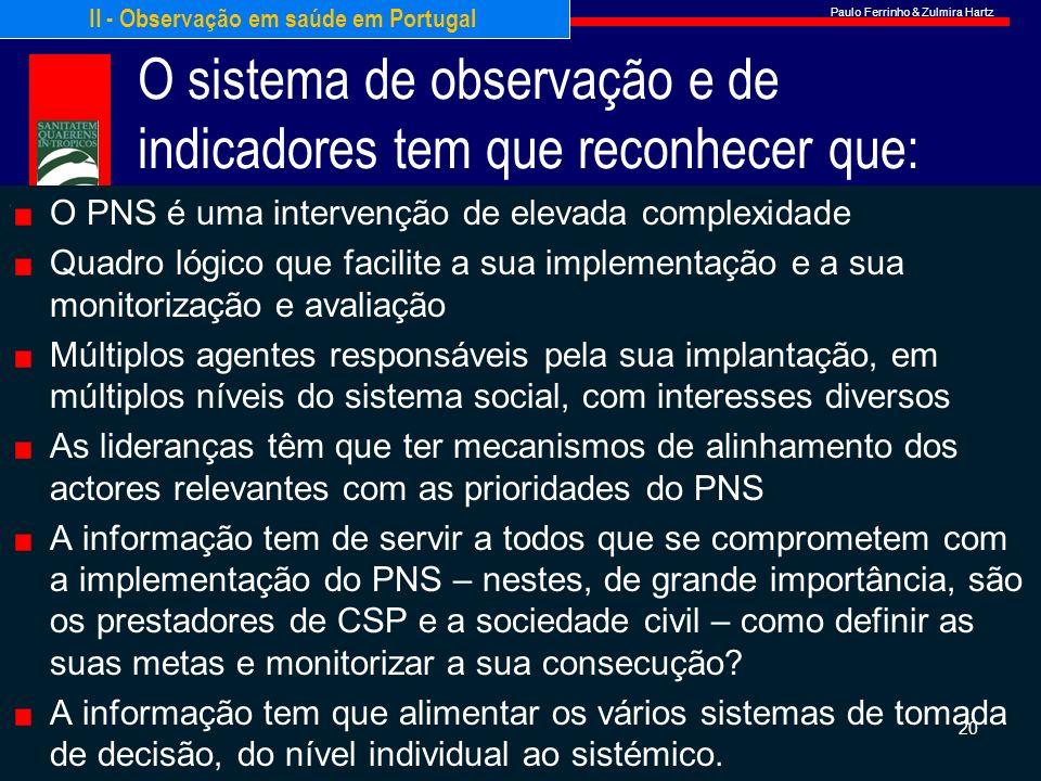Paulo Ferrinho & Zulmira Hartz O sistema de observação e de indicadores tem que reconhecer que: O PNS é uma intervenção de elevada complexidade Quadro