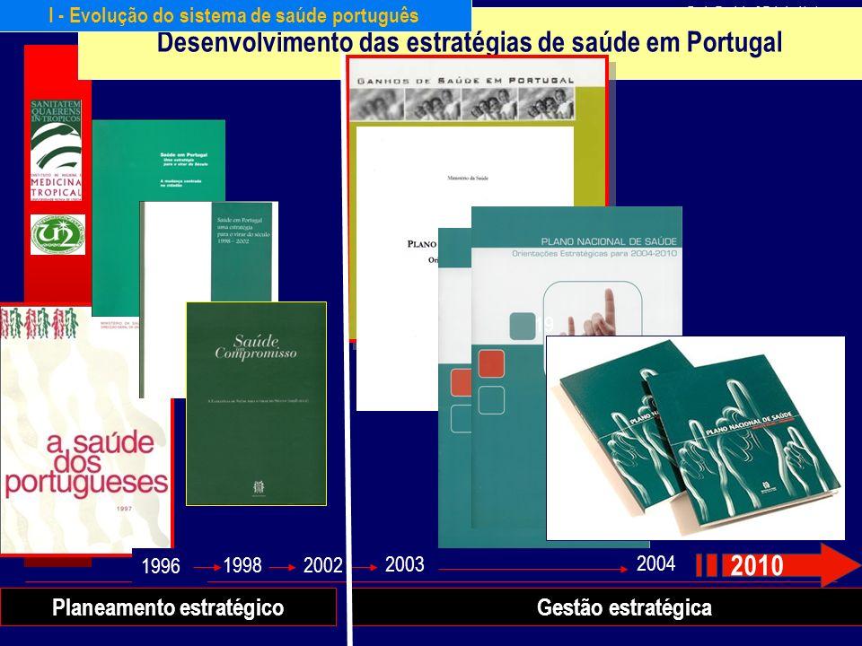 Paulo Ferrinho & Zulmira Hartz 4 Desenvolvimento das estratégias de saúde em Portugal 2002 2004 2003 1998 19 1996 Planeamento estratégicoGestão estrat