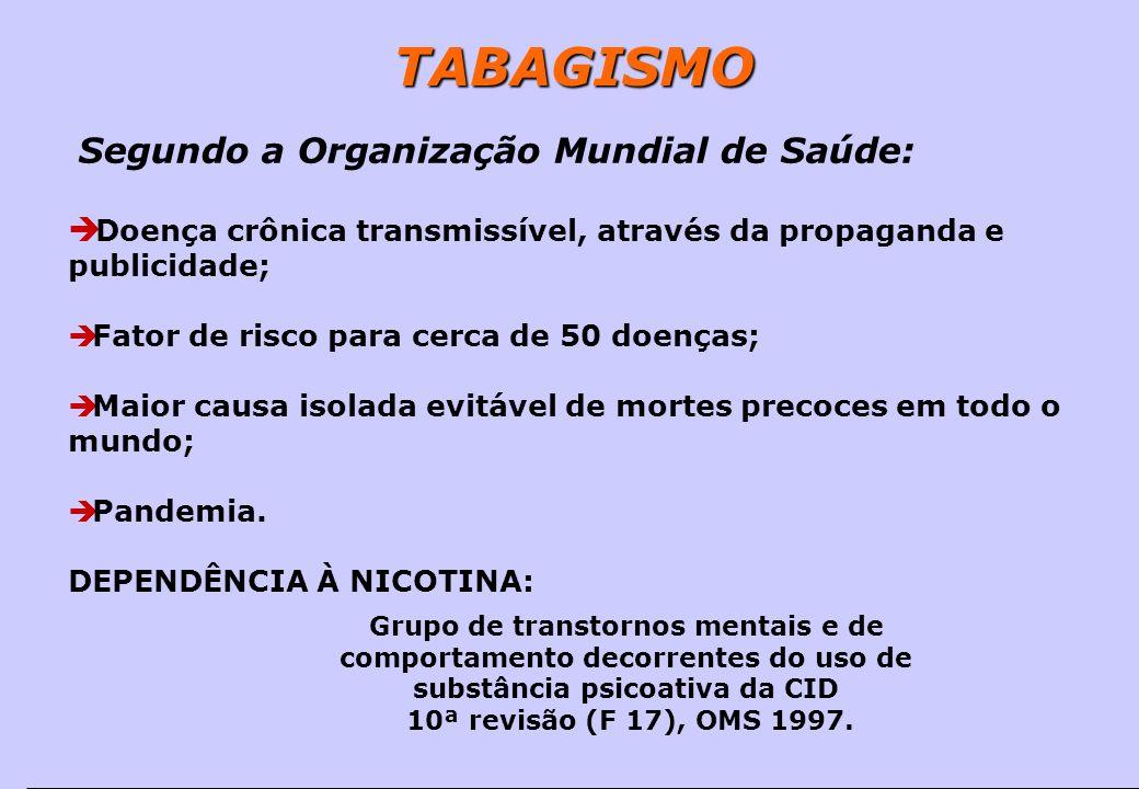 Relembrar a Sessão nº 2 do manual do participante Recomendar a leitura da sessão 2 Relembrar as dicas TAREFAS